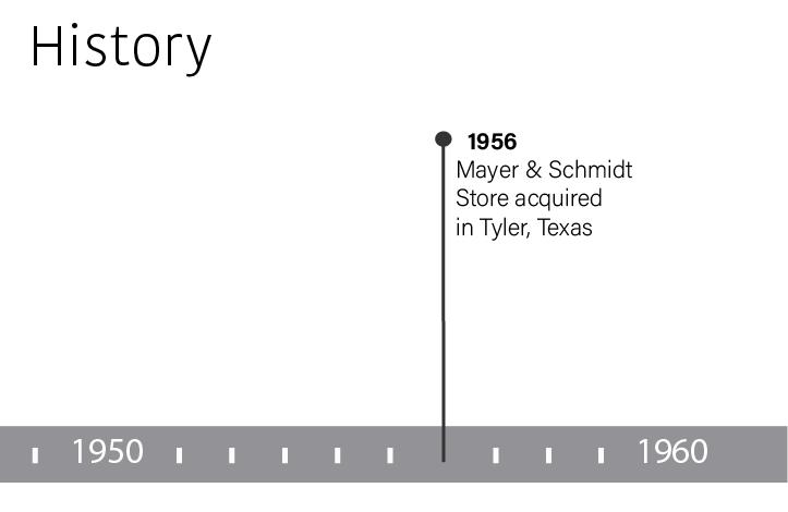 In 1956 the Mayer & Schmidt Store was acquired in Tyler, Texas.
